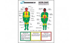 Monadnock 5004 Baton Trauma Zone Poster and Quick Reference Tool