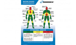 Monadnock 5010 Baton Trauma Zone Chart